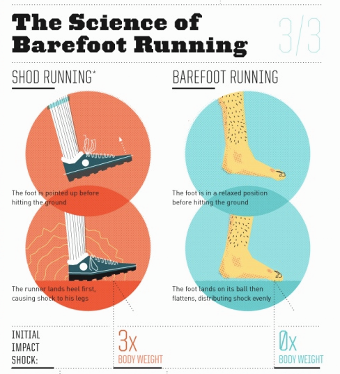 barefootscience
